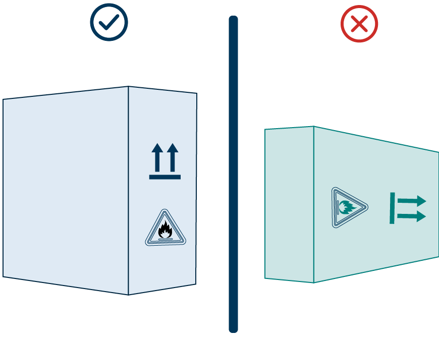 Boxes with Dangerous Goods handled in the correct way and not